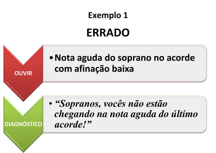 ERRADO ENSAIO DE CORAL